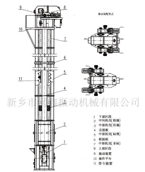 钢芯胶带斗式提升机的结构组成: 规格参数 tg160 tg250 tg315 tg400图片