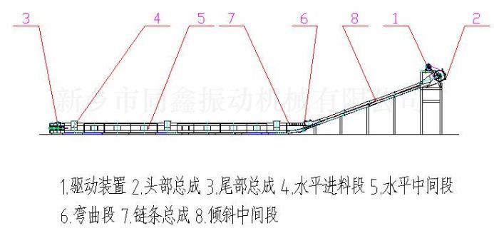 MC型刮板输送机外形结构示意图