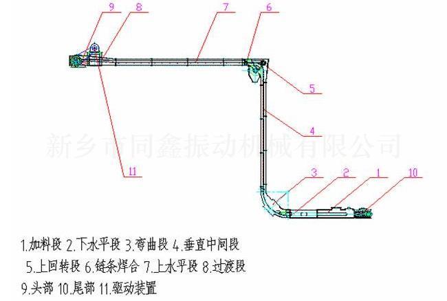 MZ型刮板输送机外形结构示意图